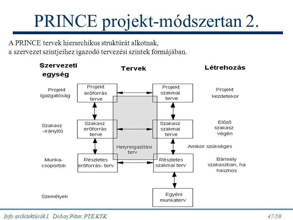 PRINCE projekt-módszertan 2.