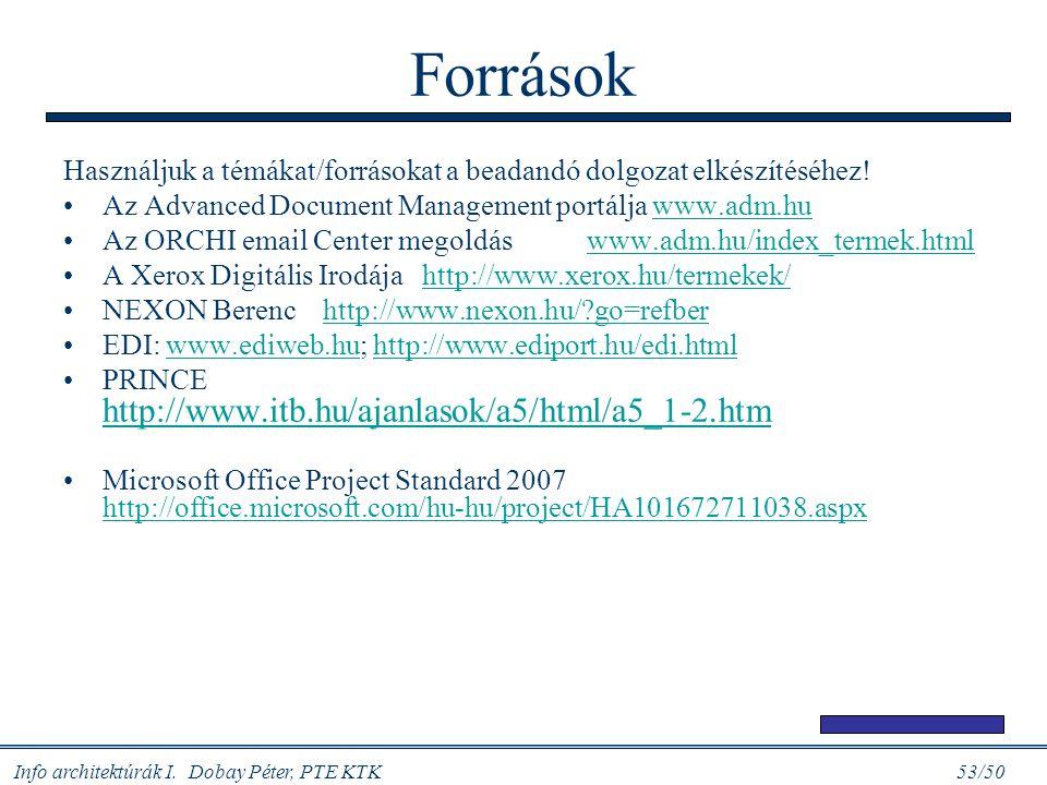 Források Használjuk a témákat/forrásokat a beadandó dolgozat elkészítéséhez! Az Advanced Document Management portálja www.adm.hu.