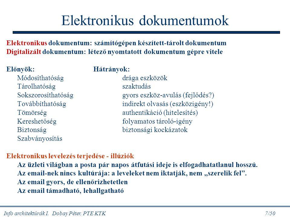 Elektronikus dokumentumok