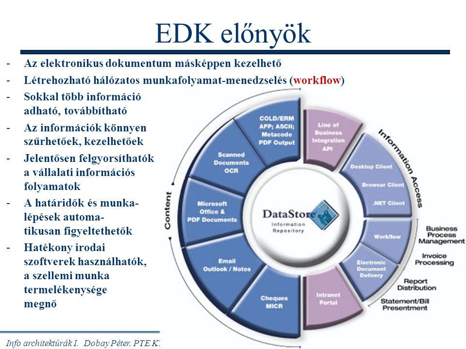 EDK előnyök Az elektronikus dokumentum másképpen kezelhető