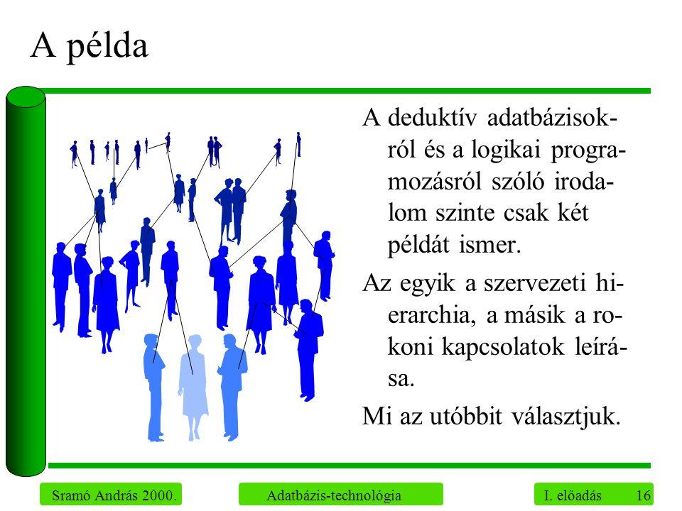 A példa A deduktív adatbázisok-ról és a logikai progra-mozásról szóló iroda-lom szinte csak két példát ismer.