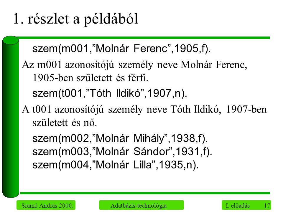1. részlet a példából szem(m001, Molnár Ferenc ,1905,f).