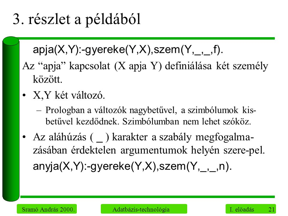 3. részlet a példából apja(X,Y):-gyereke(Y,X),szem(Y,_,_,f).