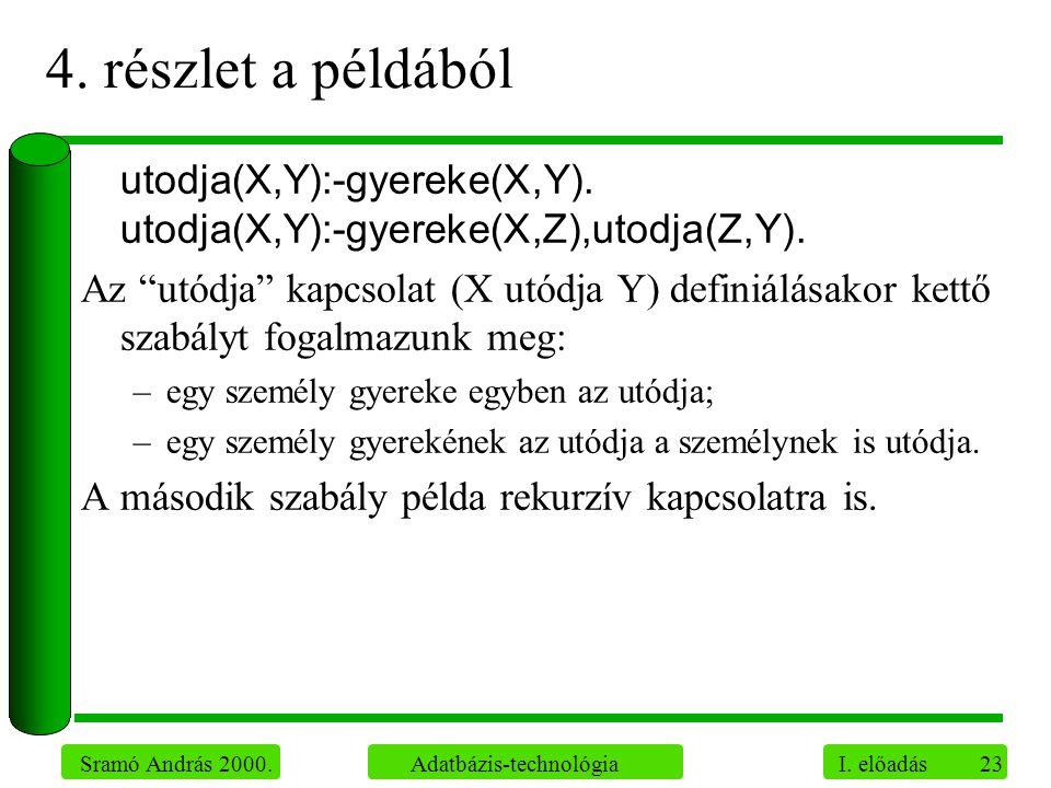 4. részlet a példából utodja(X,Y):-gyereke(X,Y). utodja(X,Y):-gyereke(X,Z),utodja(Z,Y).