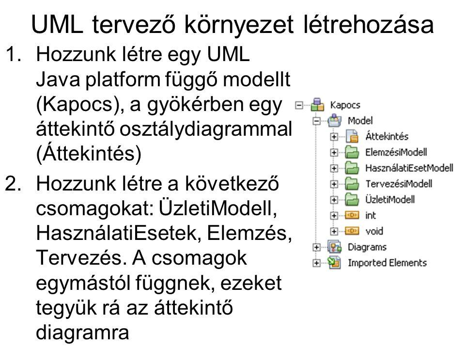UML tervező környezet létrehozása