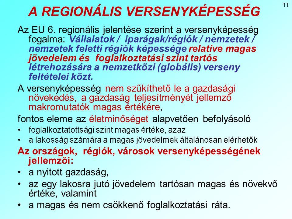 A REGIONÁLIS VERSENYKÉPESSÉG