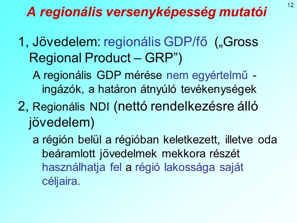 A regionális versenyképesség mutatói
