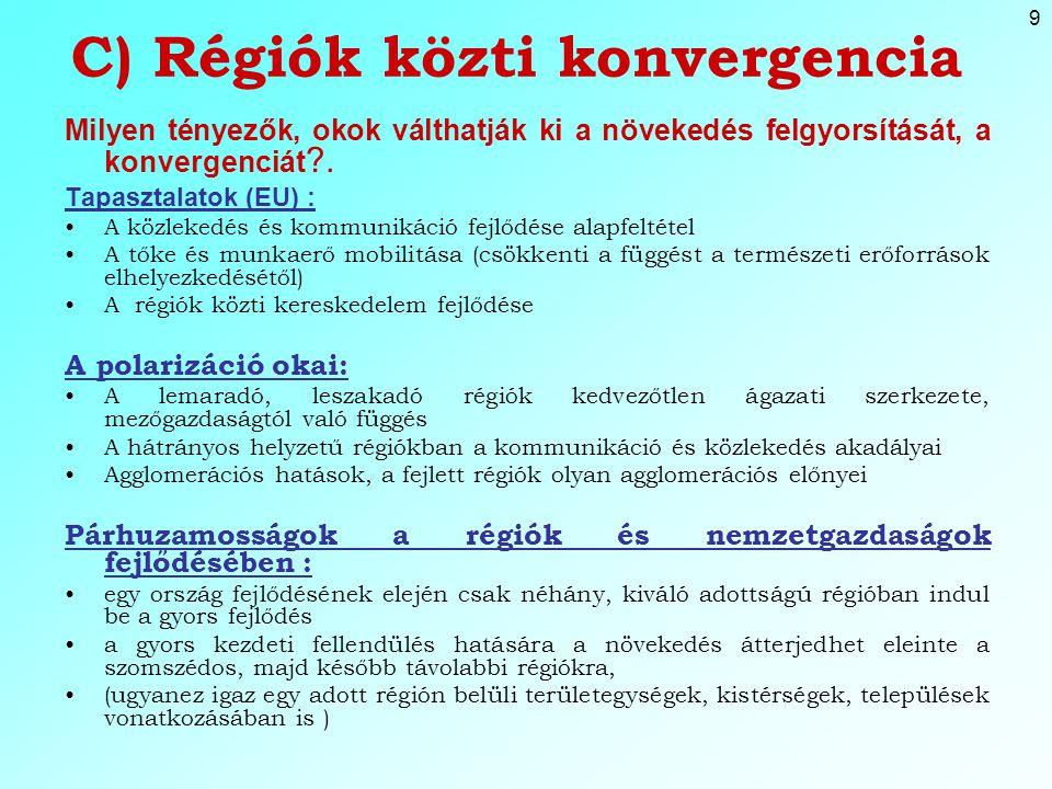 C) Régiók közti konvergencia