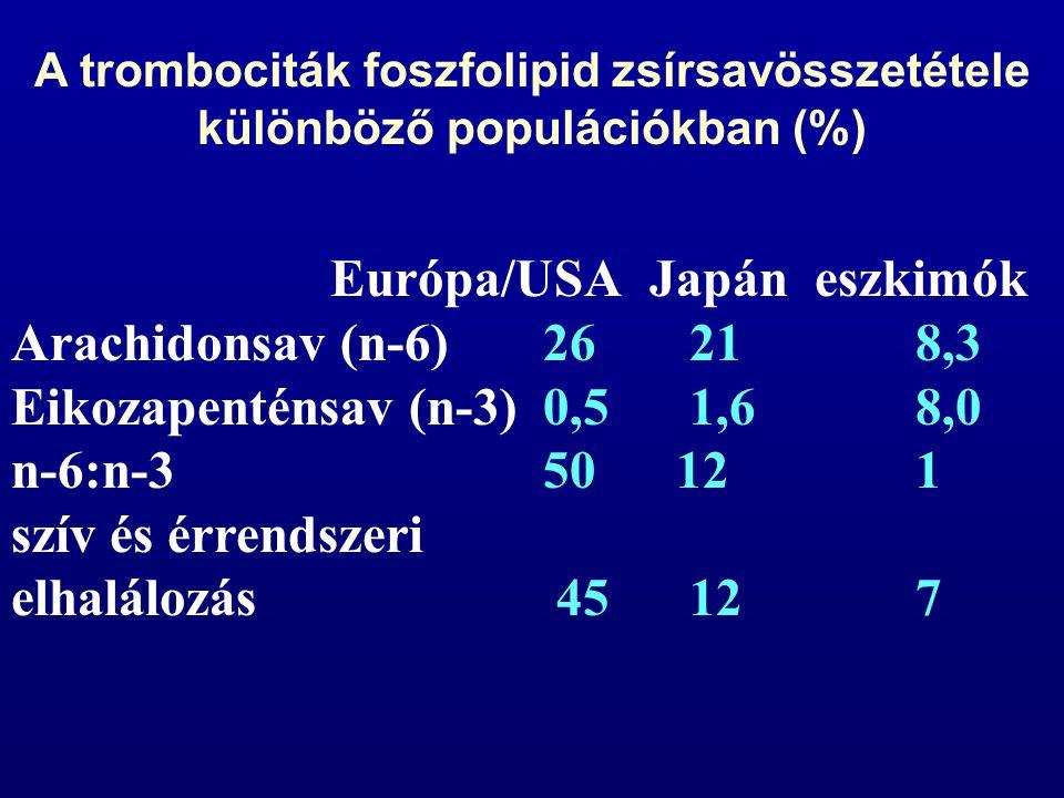 Arachidonsav (n-6) 26 21 8,3 Eikozapenténsav (n-3) 0,5 1,6 8,0