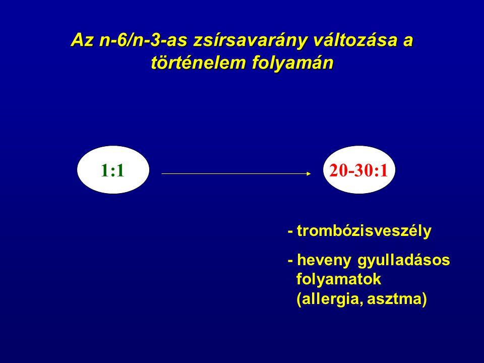 Az n-6/n-3-as zsírsavarány változása a történelem folyamán