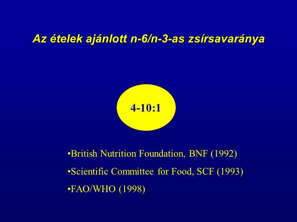 Az ételek ajánlott n-6/n-3-as zsírsavaránya