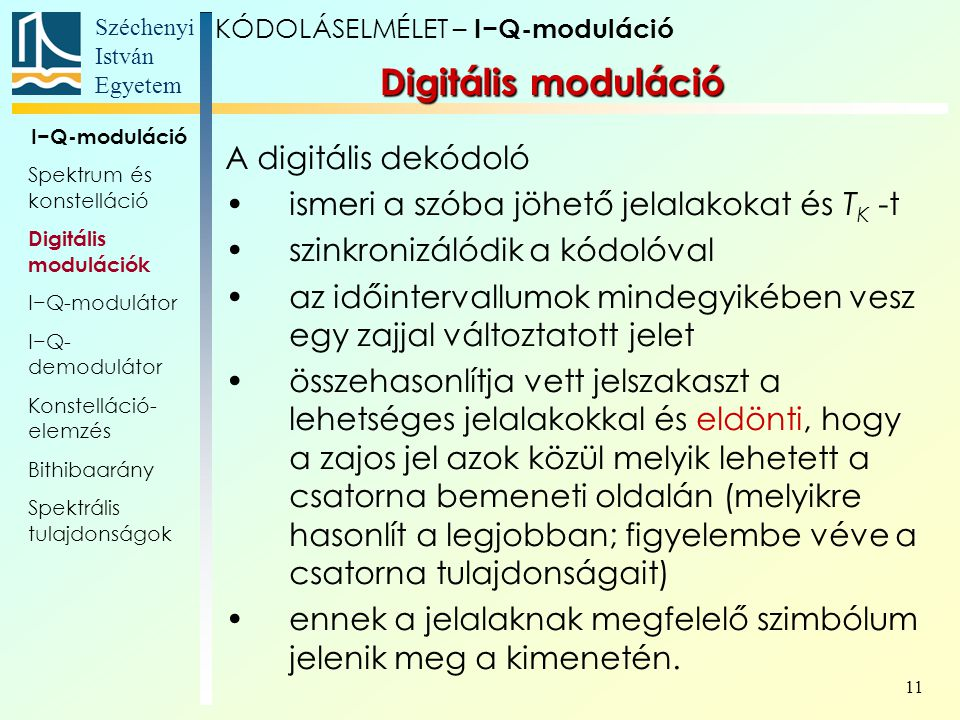 Digitális moduláció A digitális dekódoló
