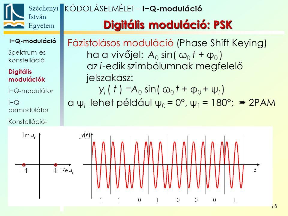 Digitális moduláció: PSK