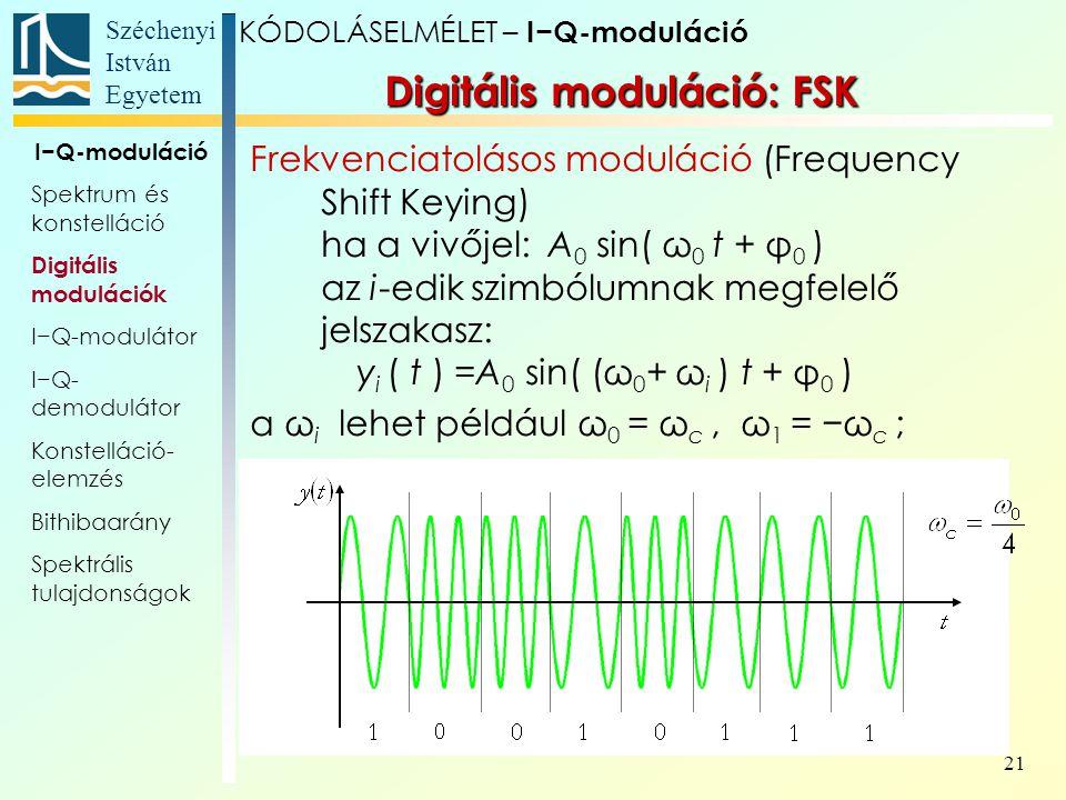 Digitális moduláció: FSK