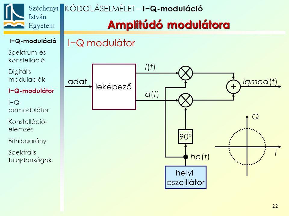 Amplitúdó modulátora I−Q modulátor + KÓDOLÁSELMÉLET – I−Q-moduláció