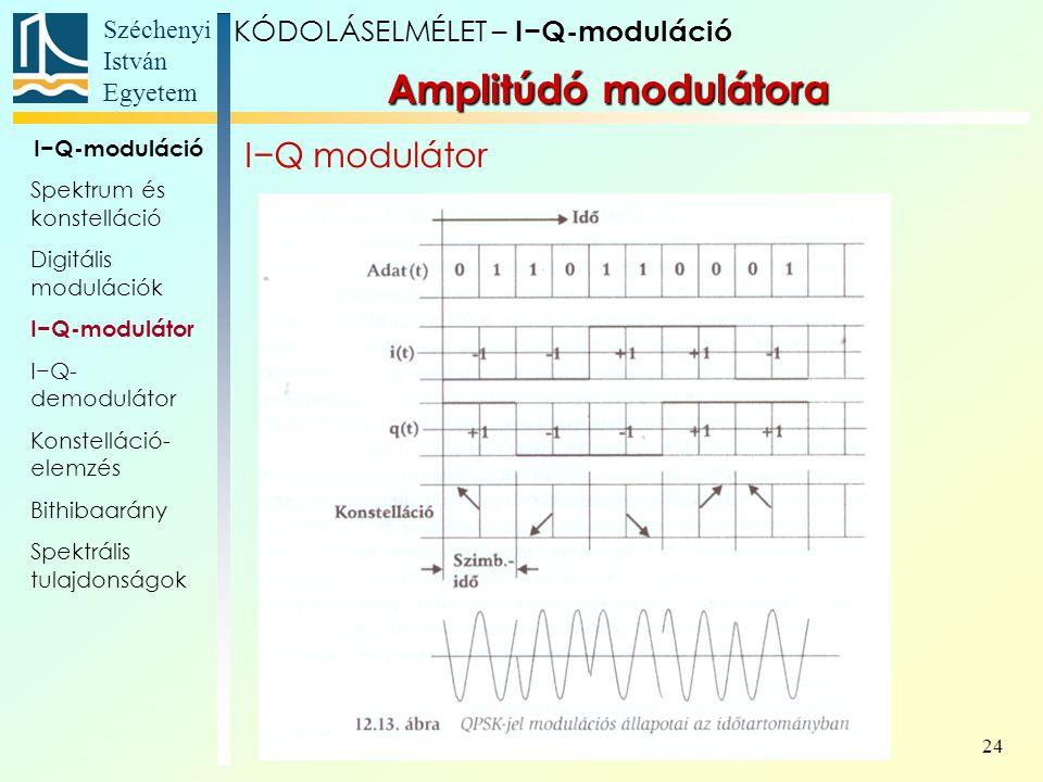 Amplitúdó modulátora I−Q modulátor KÓDOLÁSELMÉLET – I−Q-moduláció