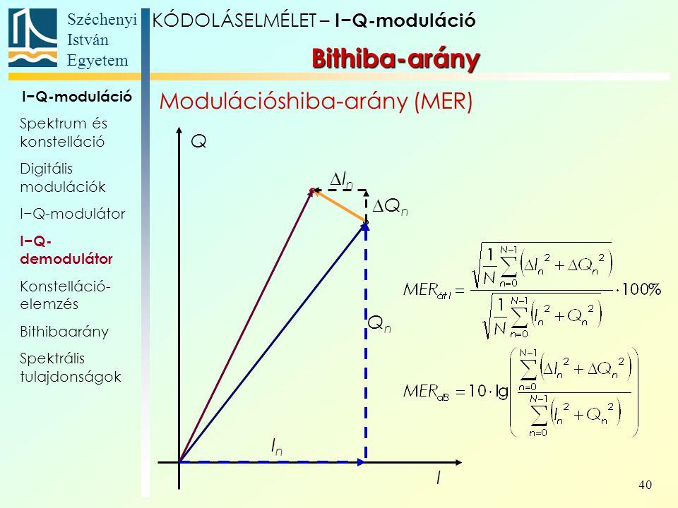 Bithiba-arány Modulációshiba-arány (MER)