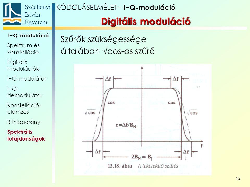 Digitális moduláció Szűrők szükségessége általában √cos-os szűrő