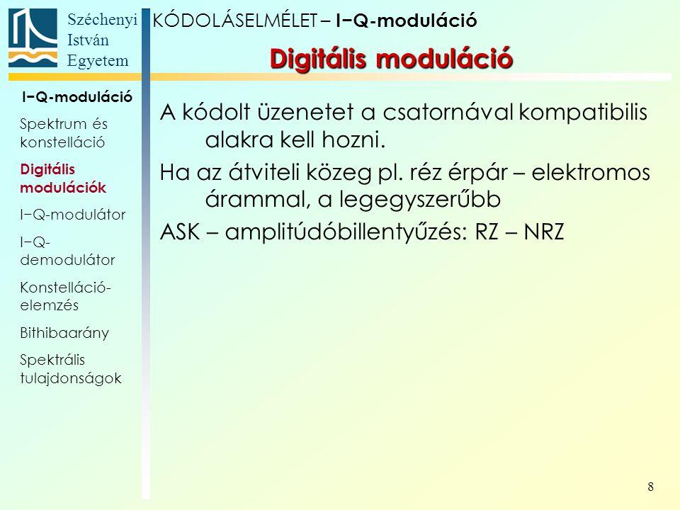 KÓDOLÁSELMÉLET – I−Q-moduláció