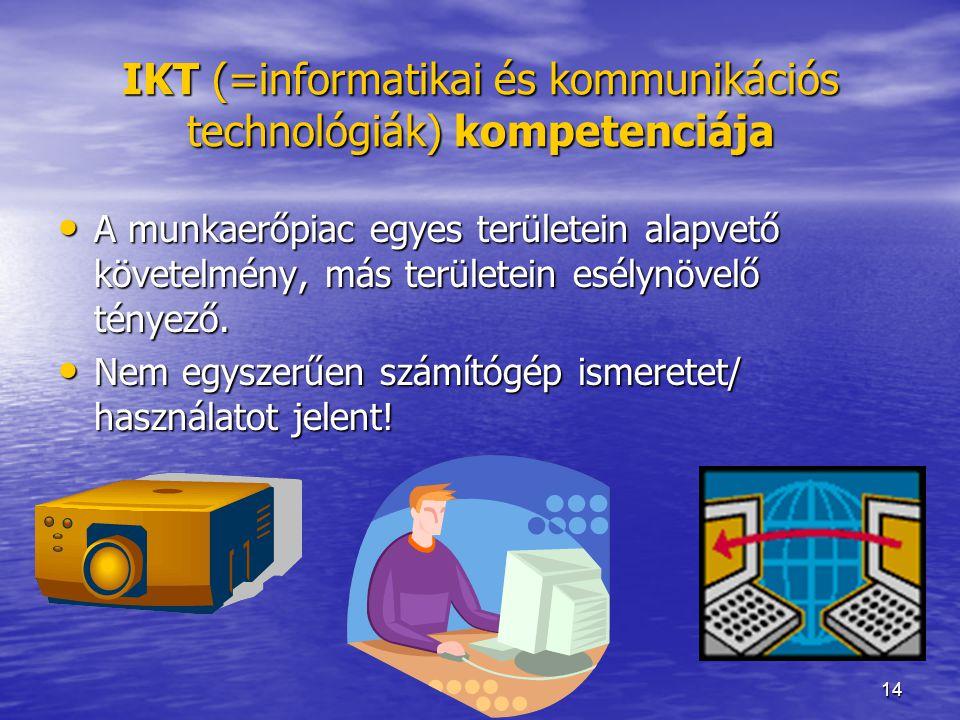 IKT (=informatikai és kommunikációs technológiák) kompetenciája