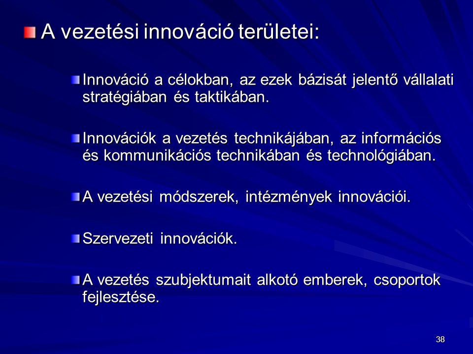 A vezetési innováció területei:
