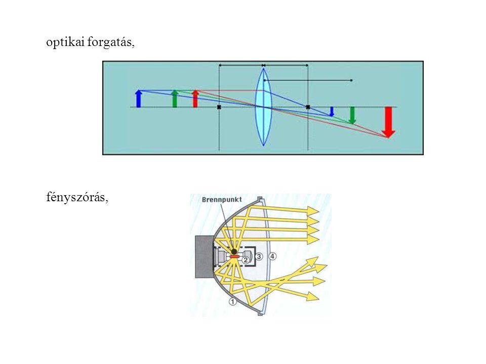 optikai forgatás, fényszórás,
