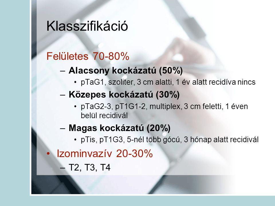 Klasszifikáció Felületes 70-80% Izominvazív 20-30%