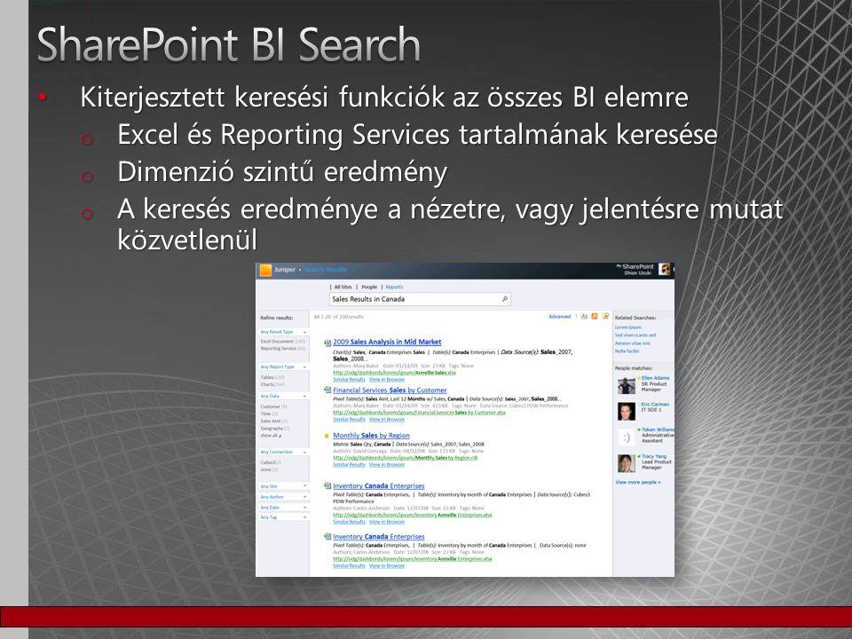 SharePoint BI Search Kiterjesztett keresési funkciók az összes BI elemre. Excel és Reporting Services tartalmának keresése.