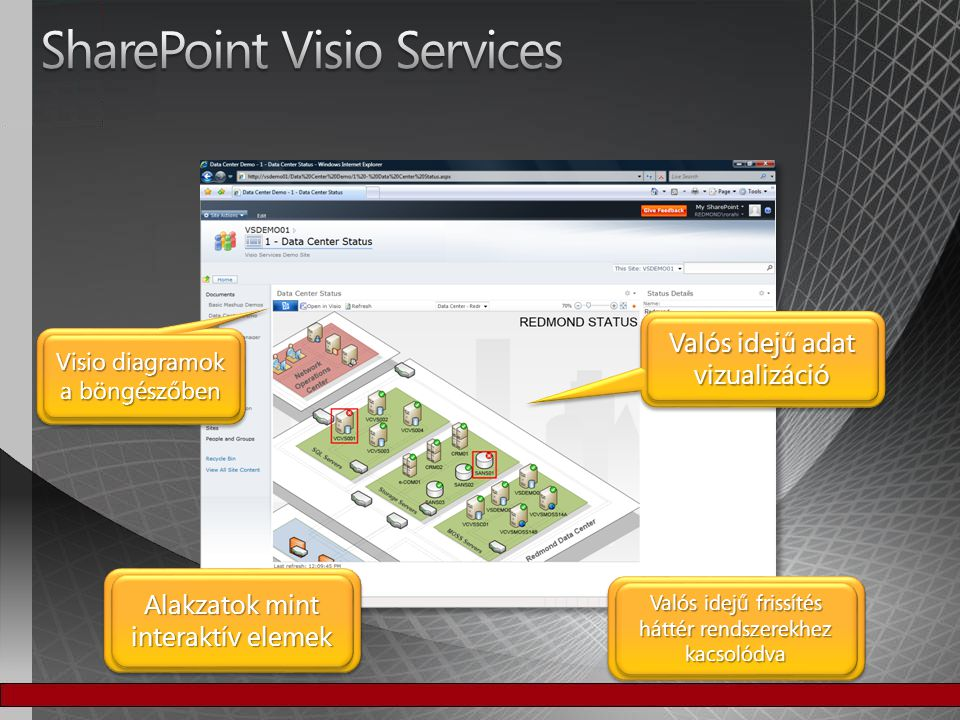 SharePoint Visio Services