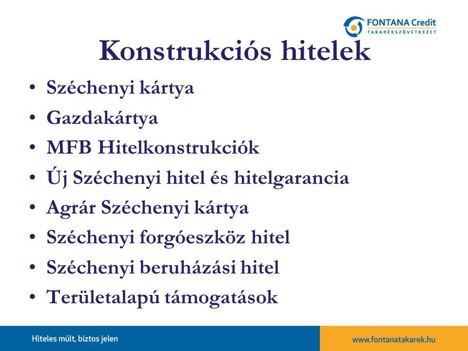 Konstrukciós hitelek Széchenyi kártya Gazdakártya