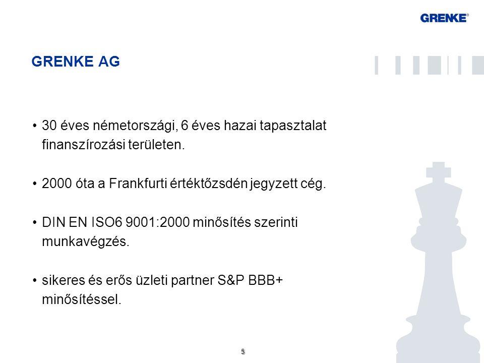 GRENKE AG 2012 2011 2010 Egység Éves számok Új üzlet