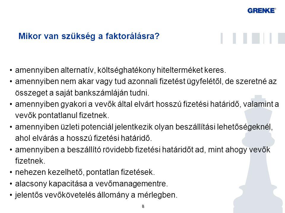 GF FAKTOR ZRT. - GRENKE CSOPORT-
