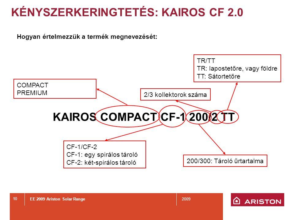 KÉNYSZERKERINGTETÉS: KAIROS CF 2.0