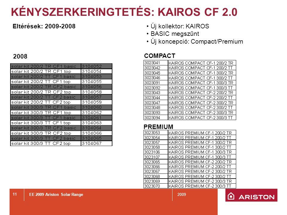KÉNYSZERKERINGTETÉS COMPACT kódok tartalmazzák: