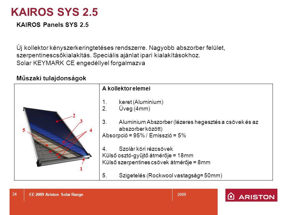 KAIROS SYS 2.5 Méretek Műszaki adatok Kollektor telepítési típusok