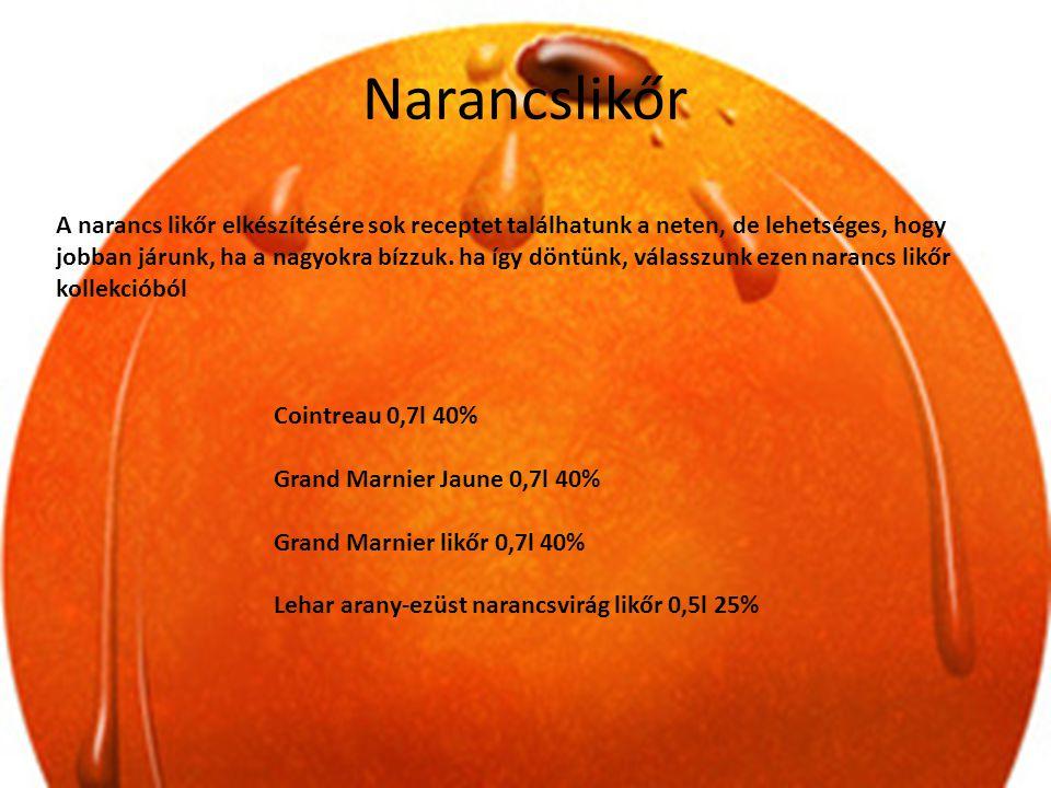 Narancslikőr