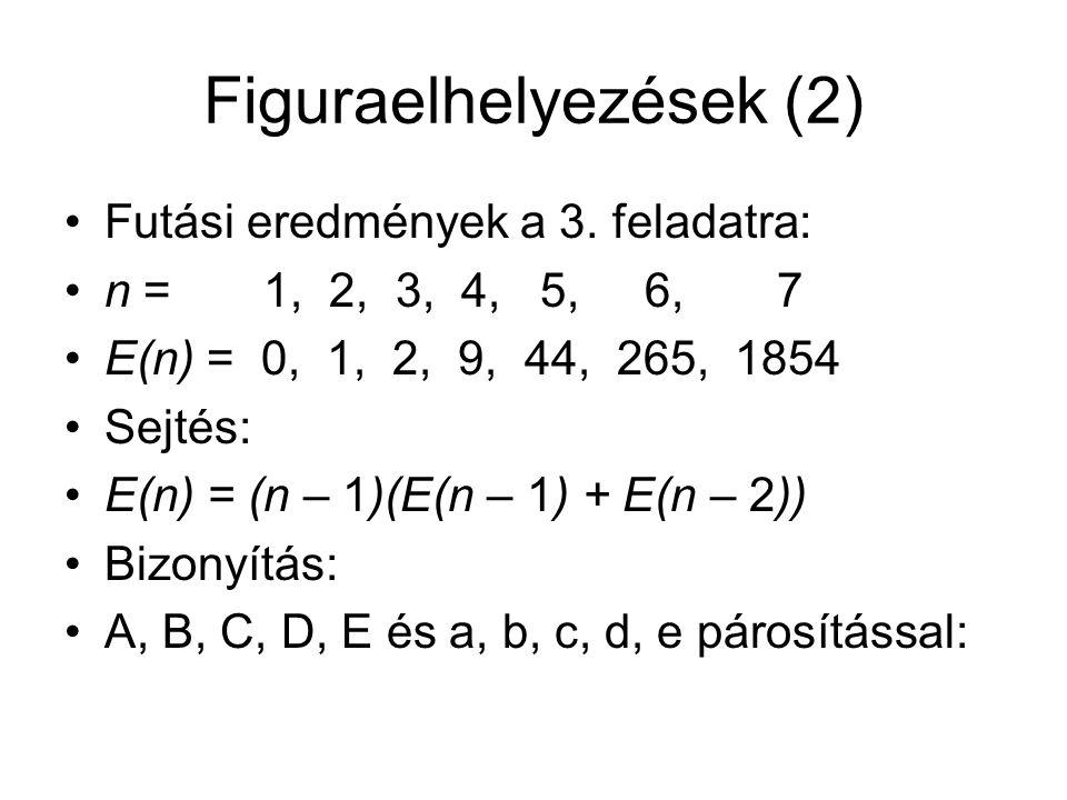 Figuraelhelyezések (2)