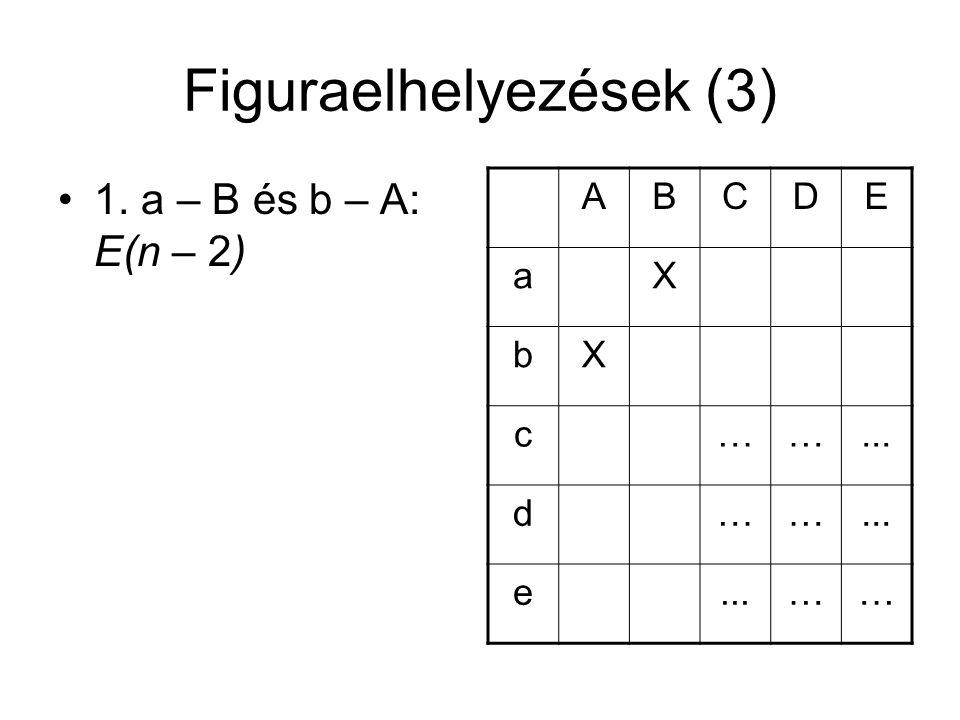 Figuraelhelyezések (3)