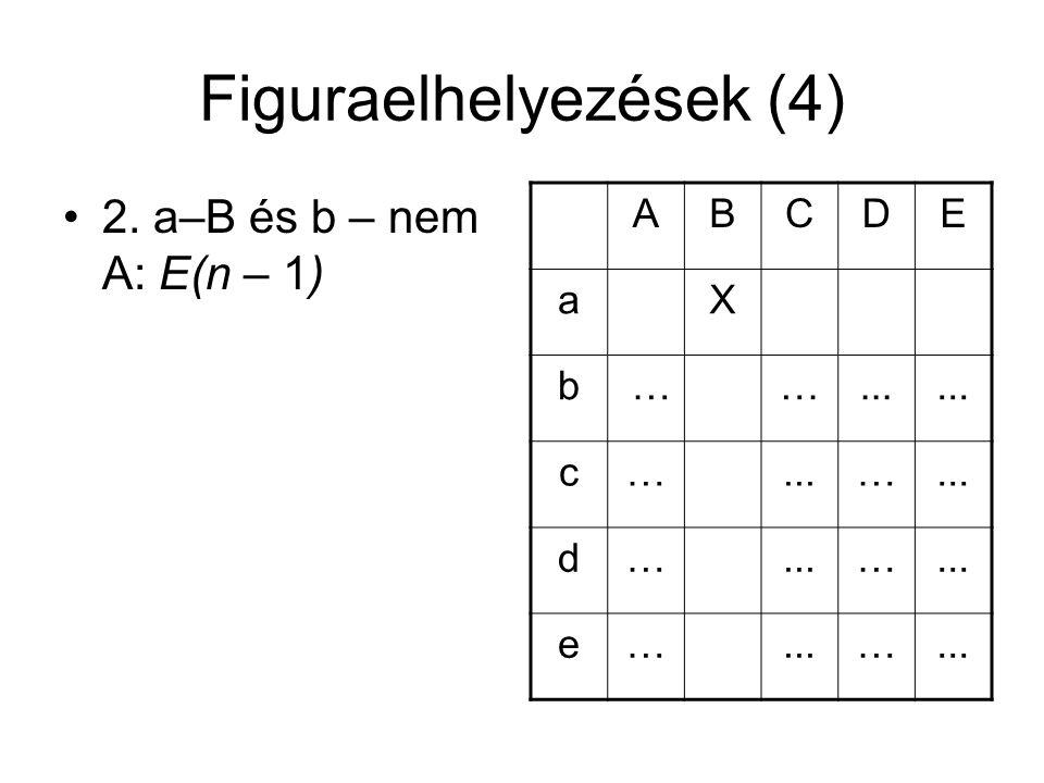 Figuraelhelyezések (4)