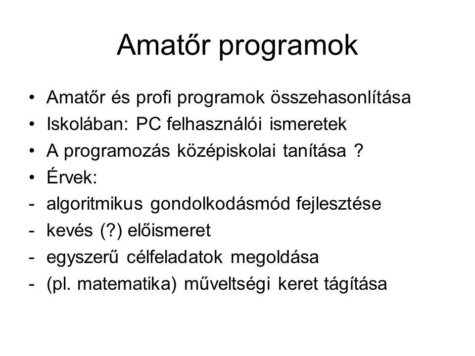 Amatőr programok Amatőr és profi programok összehasonlítása