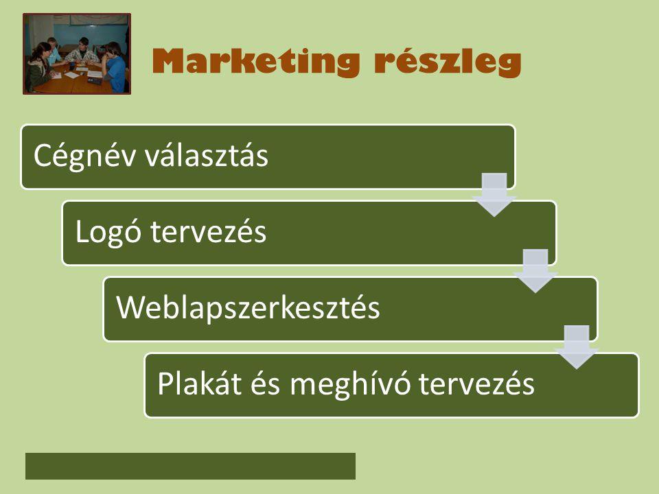 Marketing részleg Cégnév választás Logó tervezés Weblapszerkesztés