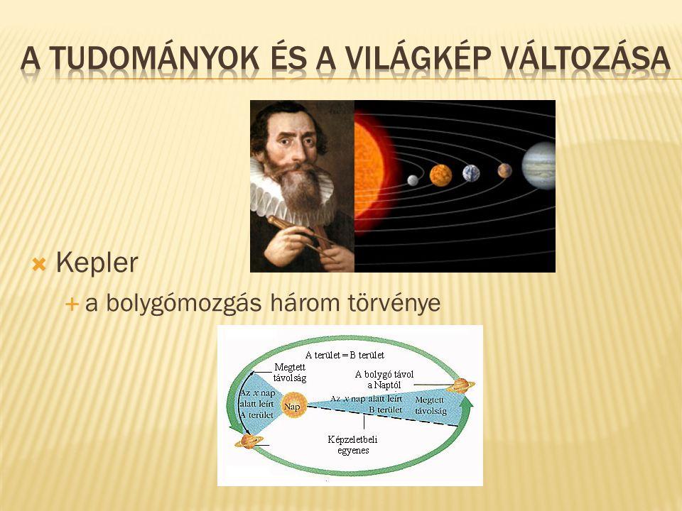 A tudományok és a világkép változása