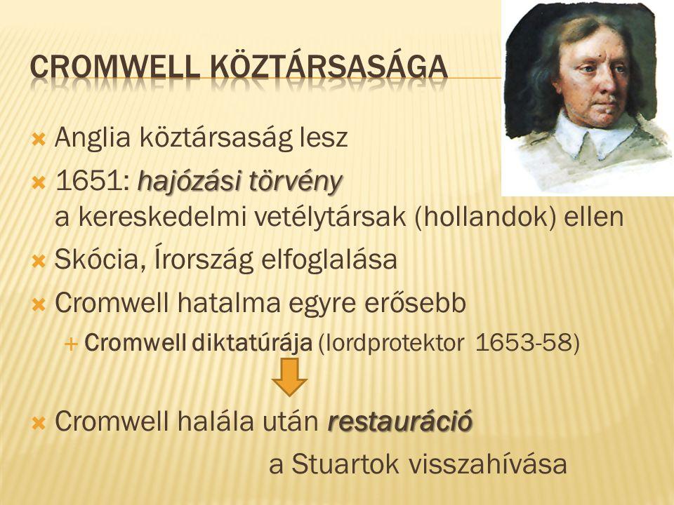 Cromwell köztársasága