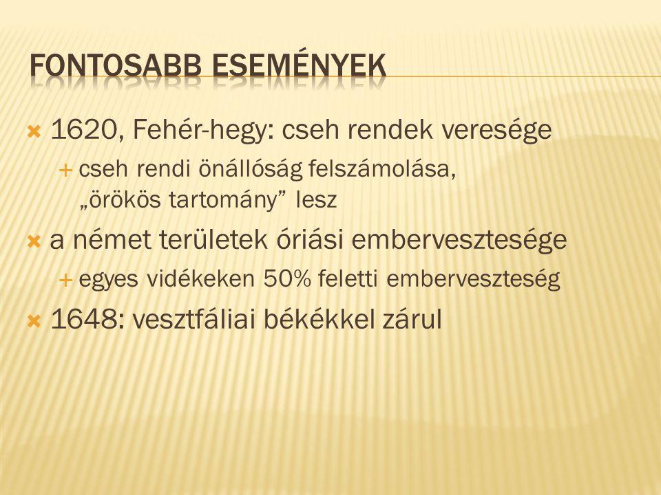 Fontosabb események 1620, Fehér-hegy: cseh rendek veresége