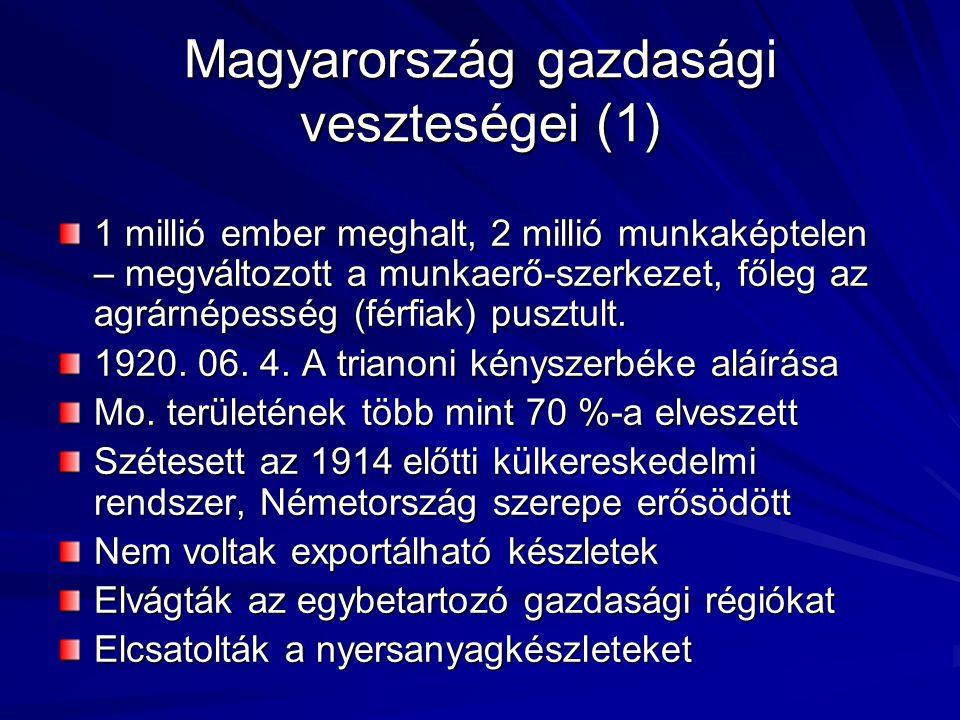 Magyarország gazdasági veszteségei (1)