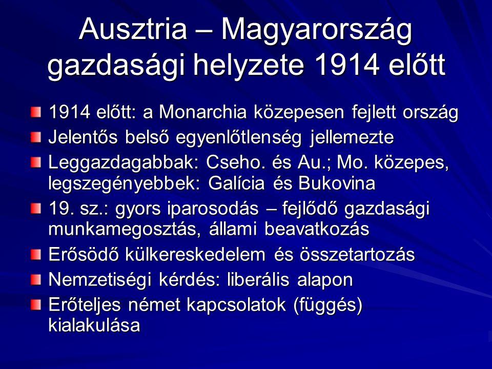 Ausztria – Magyarország gazdasági helyzete 1914 előtt