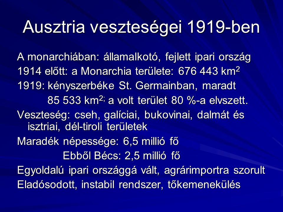 Ausztria veszteségei 1919-ben