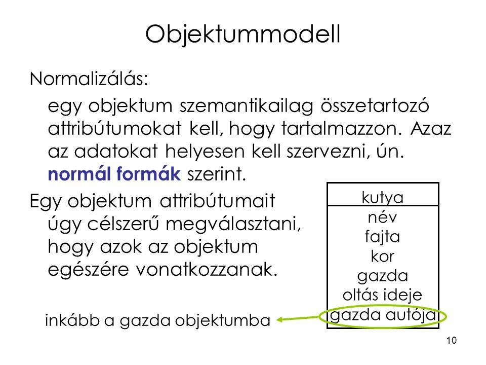 Objektummodell Normalizálás:
