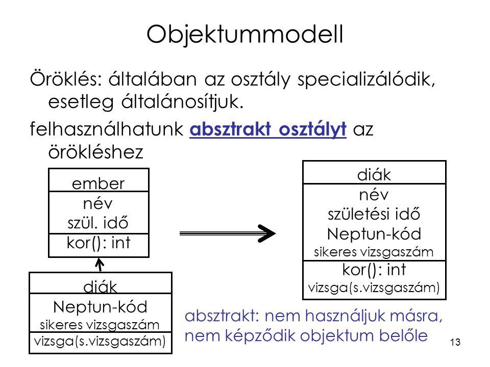 Objektummodell Öröklés: általában az osztály specializálódik, esetleg általánosítjuk. felhasználhatunk absztrakt osztályt az örökléshez.