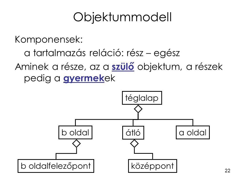 Objektummodell Komponensek: a tartalmazás reláció: rész – egész